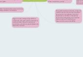 Mind map: Círculos de pobreza y finanzas municipales en México