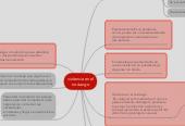 Mind map: violencia en elnoviazgo
