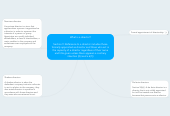 Mind map: What is a director?  Section 9: Reference to a director includes those formally appointed as director and those who act in the capacity of a director regardless of their name and title given unless there appears a contrary intention ((b) and s 6(1))