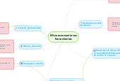 Mind map: Microecoonomia sus herramientas