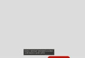 Mind map: MOTOCROSS