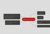 Mind map: Мобильное обучение