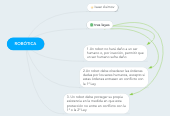 Mind map: ROBÓTICA