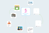 Mind map: ¿Que es un mapa mental?