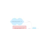 Mind map: Construcción social