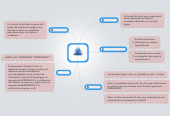 Mind map: FUNCION SI
