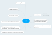 Mind map: IEMS