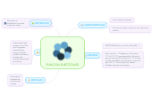 Mind map: FUNCION SUBTOTALES