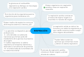 Mind map: RESPIRACIÓN