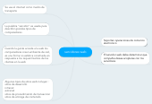 Mind map: servidores web