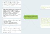 Mind map: Densidad Nutritiva De los Alimentos.