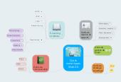 Mind map: Outils numériques Web 2.0