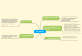 Mind map: Valor presente.