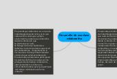 Mind map: Desarrollo de una clase colaborativa