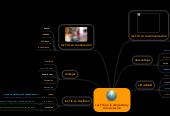 Mind map: Las TIC en la educación ycomunicación