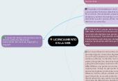 Mind map: LICENCIAMIENTOEN LA WEB
