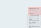 Mind map: Evaluación del Desempeño