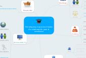 Mind map: Estrategias y espacios virtualesde colaboración para laenseñanza