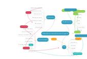 Mind map: Globalización de la Educación Superior