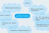 Mind map: Развитие критического мышления на уроках литературы в 5-х классах