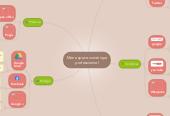 Mind map: Mon espace numérique professionnel
