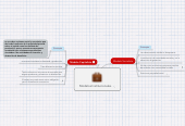 Mind map: Modelos Institucionales.