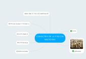 Mind map: CARACTER DE LA POLICIA NACIONAL