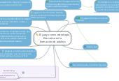 Mind map: El juego como estrategia Educativa en la formación de adultos
