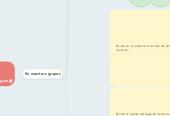 Mind map: Tema: Así desarrollo mi guia
