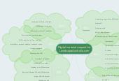 Mind map: Digital material request for LandscapeAustralia.com