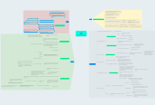 Mind map: Nacimiento de la psicología cientifia en la modernidad