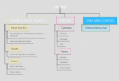 Mind map: OTOÑO