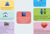 Mind map: pensamiento pedagógico institucional de la univerrdidad de pamplona
