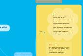 Mind map: Unidades y Sistemas Operativo de Un Computador