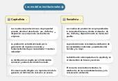 Mind map: Los modelos institucionales