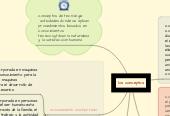 Mind map: los conceptos