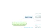 Mind map: DIFERENCIA ENTRE LOS MODELOS INSTITUCIONALES