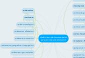 Mind map: clasificacion de documentacion para procesos de ordenacion