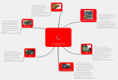 Mind map: El procesador en distintos dispositivos
