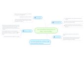 Mind map: Jim Crow & the Construction of