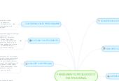 Mind map: PENSAMIENTO PEDAGOGICO INSTITUCIONAL