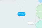 Mind map: Les organes de la société