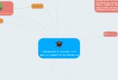 Mind map: Інформаційні системи та їх роль в управлінні економікою