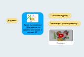 """Mind map: Урок математики """"Додавання та віднімання чисел в межах 10"""""""