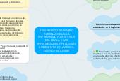 Mind map: REGLAMENTO SANITARIOINTERNACIONAL LAENFERMEDAD POR EL VIRUSDEL EBOLA Y LASENFERMEDADES INFECCIOSASEMERGENTES EN AMÉRICALATINA Y EL CARIBE
