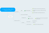 Mind map: Living by Numbers - ValueCreation or Profit