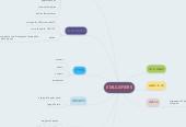Mind map: EMULSIFIERS