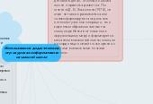 Mind map: Использование дидактических игр на уроках информатики в начальной школе