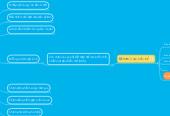 Mind map: Bước 1, tạo model