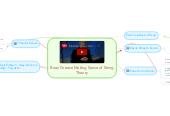Mind map: Brian Greene Making Sense of StringTheory